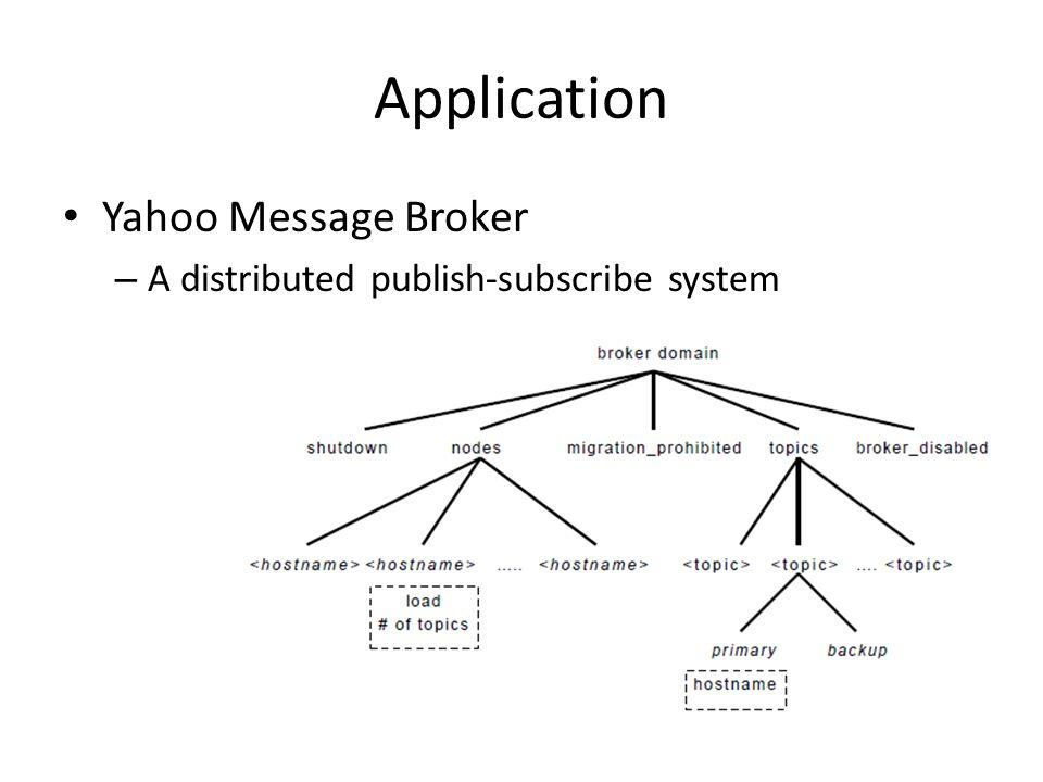 Application Yahoo Message Broker