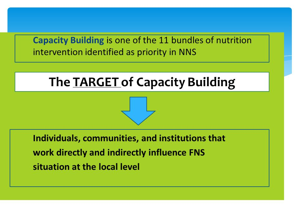 The TARGET of Capacity Building