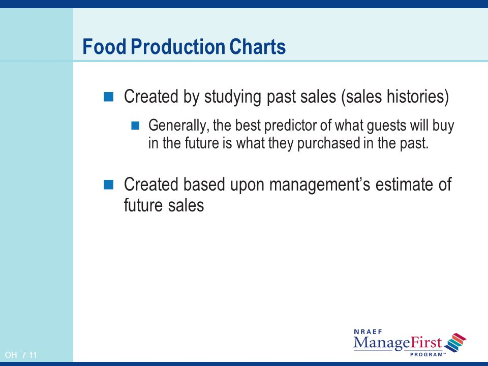 Food Production Charts