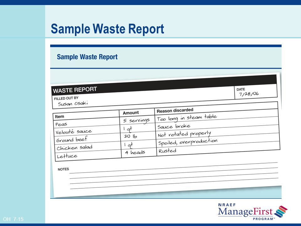 Sample Waste Report Instructor's Notes