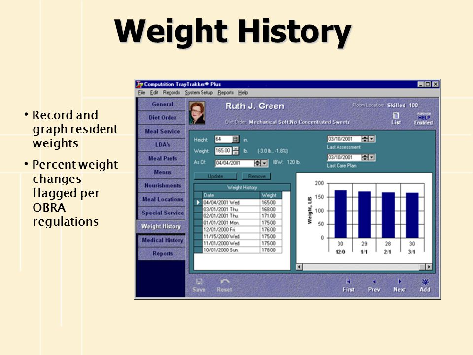 Weight History Record and graph resident weights