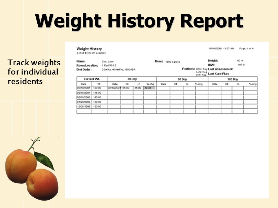 Weight History Report Track weights for individual residents