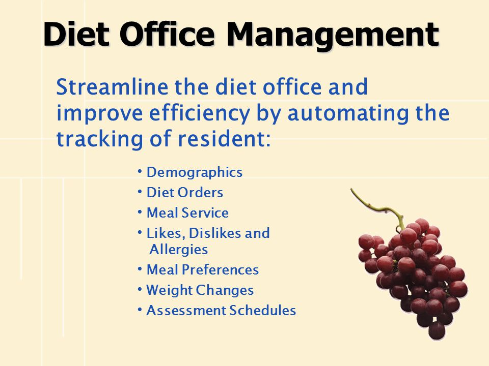 Diet Office Management