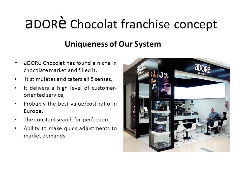 aDORè Chocolat franchise concept
