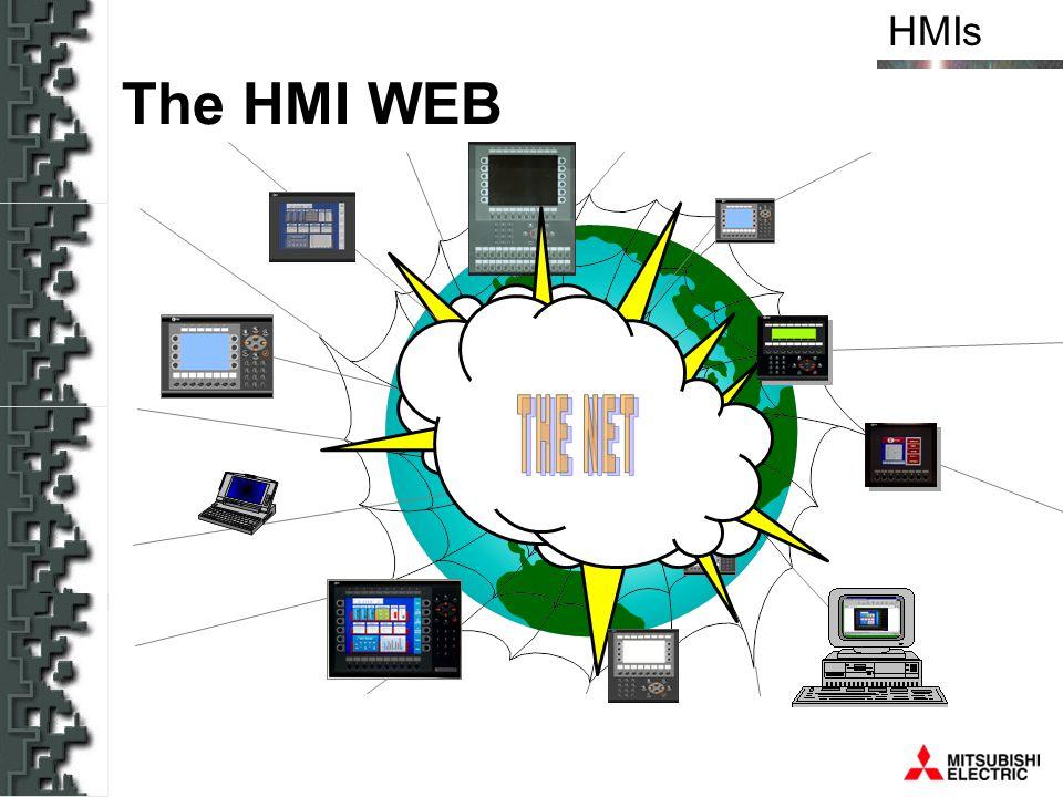 The HMI WEB THE NET