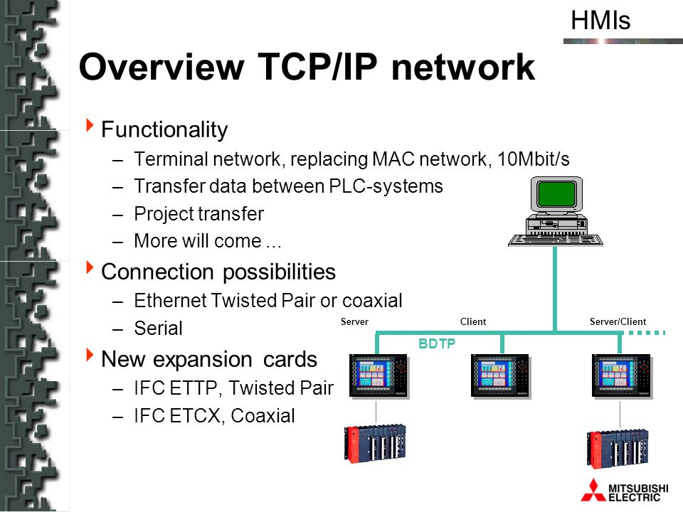 Overview TCP/IP network