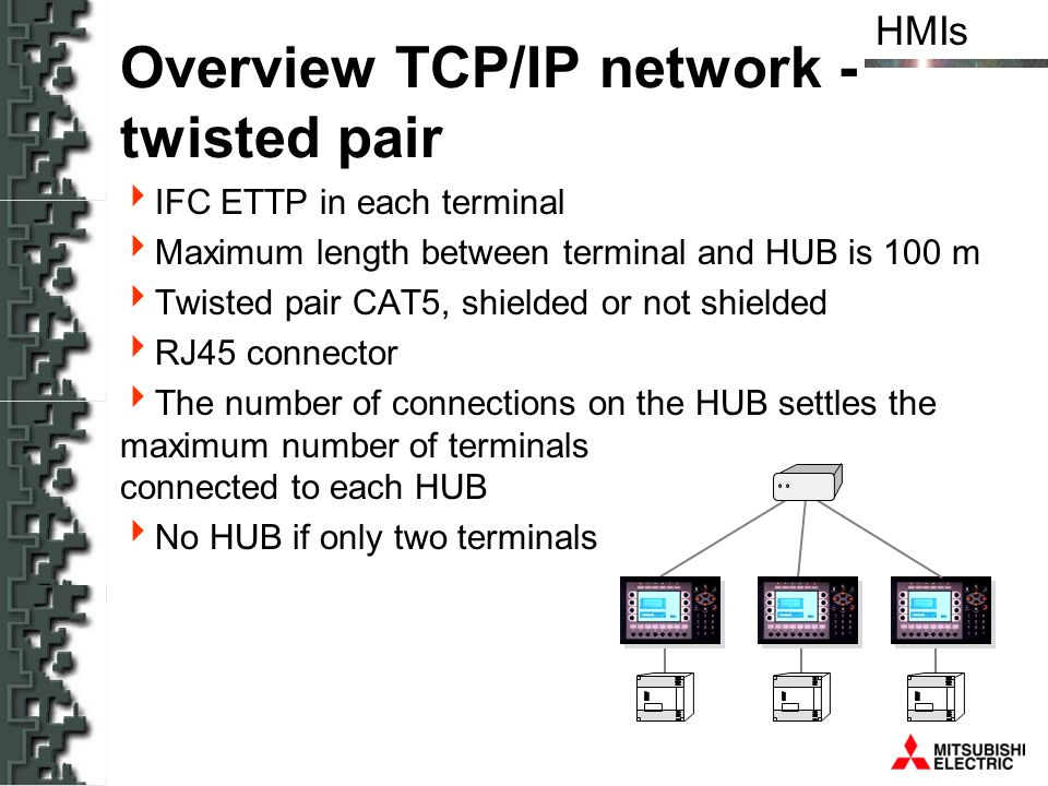 Overview TCP/IP network - twisted pair