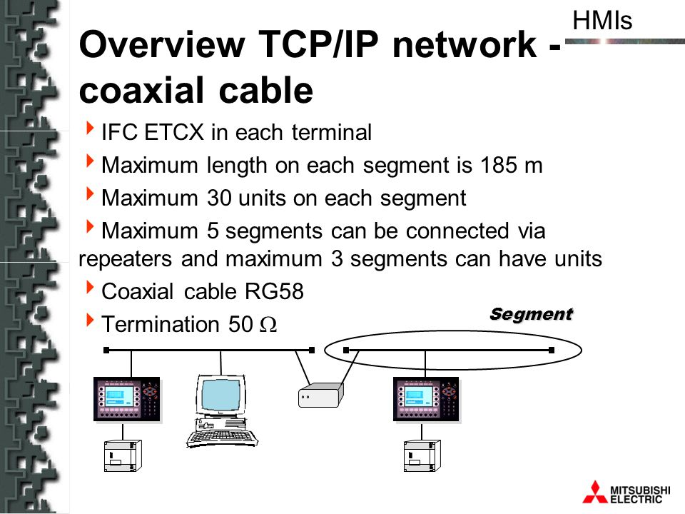 Overview TCP/IP network - coaxial cable