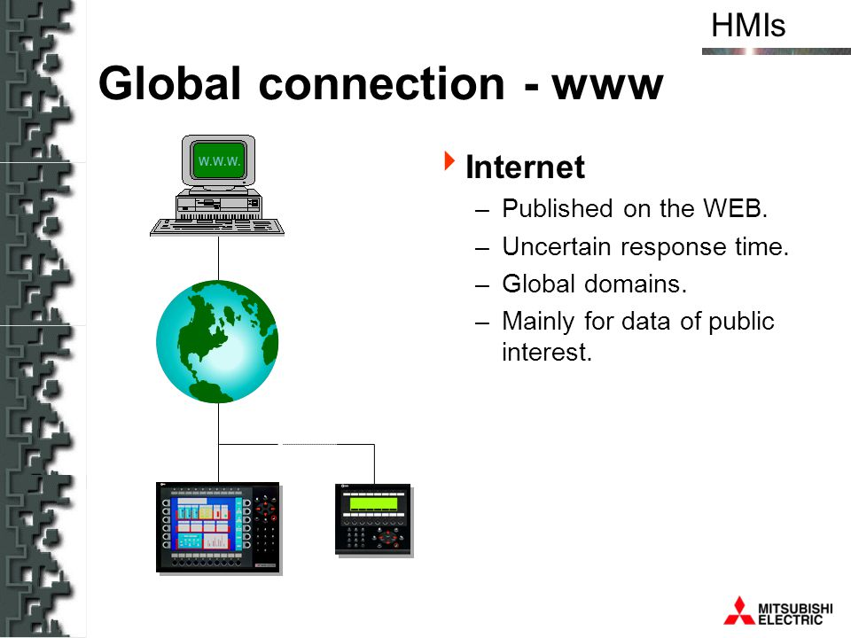 Global connection - www
