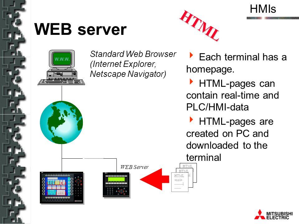 WEB server HTML Each terminal has a homepage.