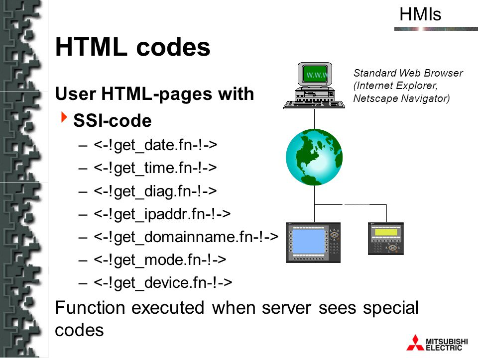 HTML codes User HTML-pages with SSI-code