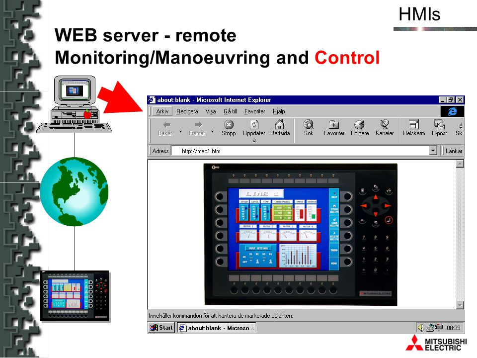 WEB server - remote Monitoring/Manoeuvring and Control