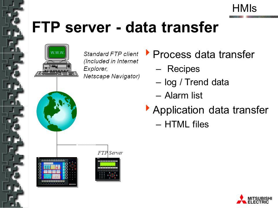 FTP server - data transfer