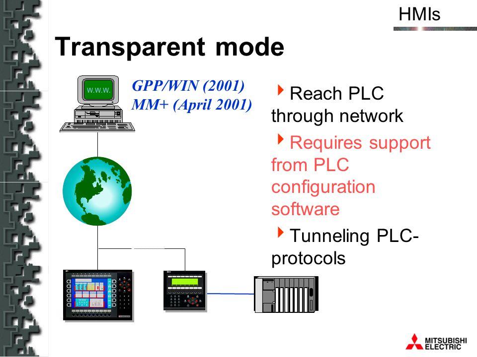 Transparent mode Reach PLC through network