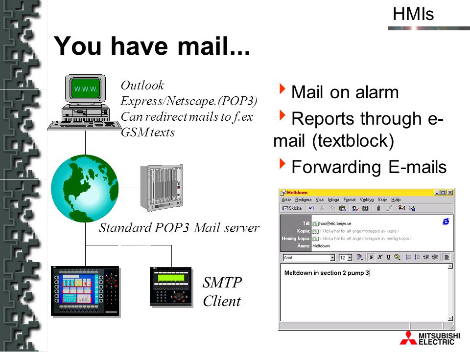 You have mail... Mail on alarm Reports through e-mail (textblock)