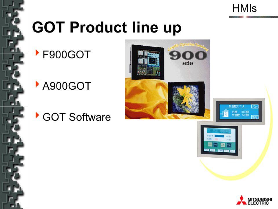 GOT Product line up F900GOT A900GOT GOT Software
