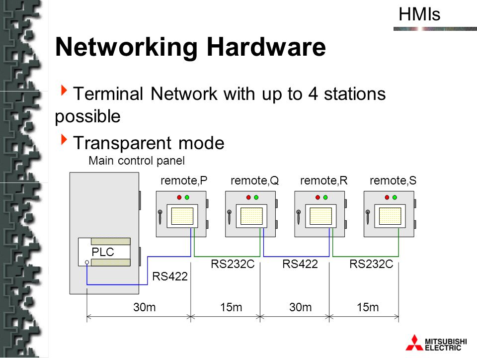 Networking Hardware Terminal Network with up to 4 stations possible