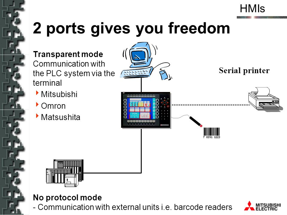 2 ports gives you freedom