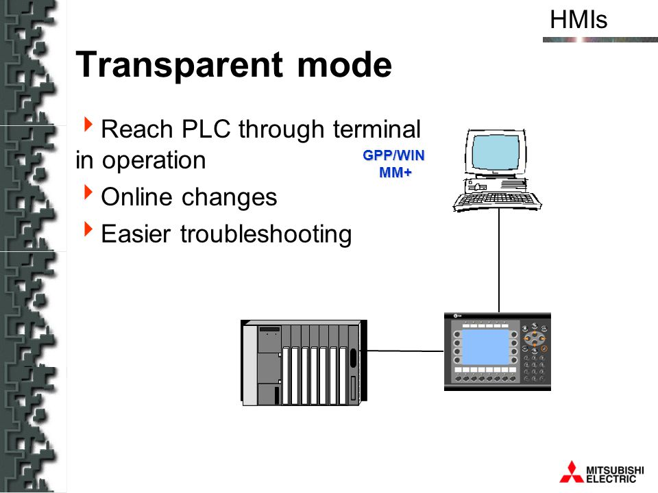 Transparent mode Reach PLC through terminal in operation