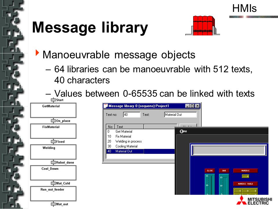 Message library Manoeuvrable message objects