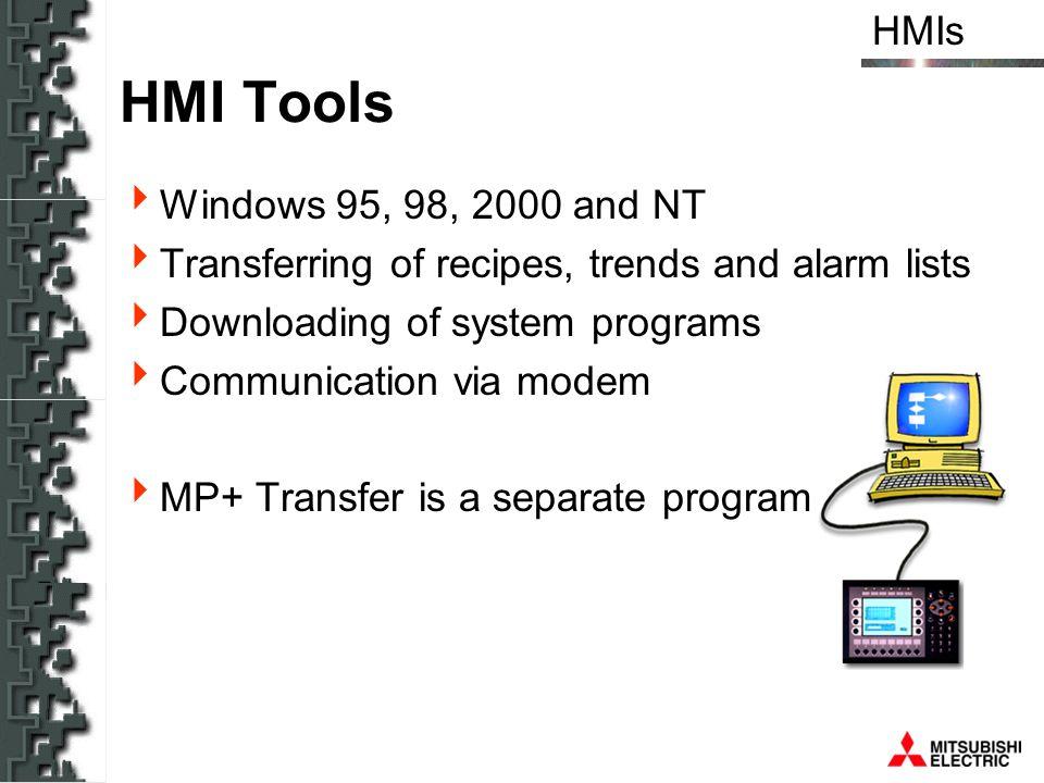 HMI Tools Windows 95, 98, 2000 and NT