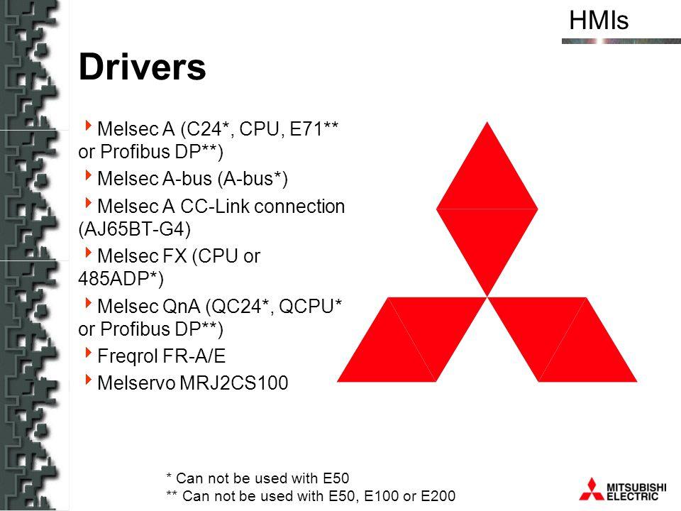 Drivers Melsec A (C24*, CPU, E71** or Profibus DP**)
