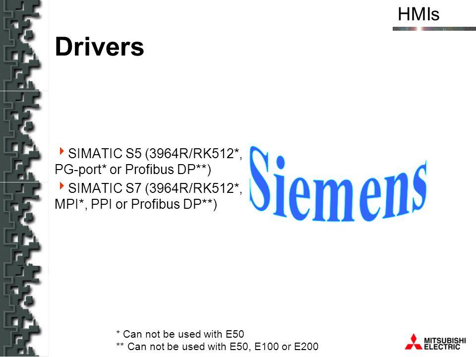 Drivers Siemens SIMATIC S5 (3964R/RK512*, PG-port* or Profibus DP**)