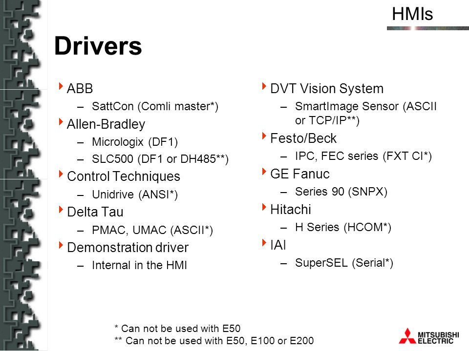 Drivers ABB Allen-Bradley Control Techniques Delta Tau