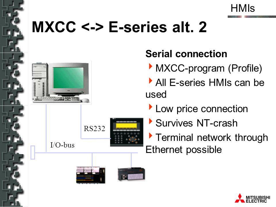 MXCC <-> E-series alt. 2