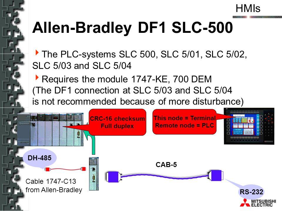 Allen-Bradley DF1 SLC-500 The PLC-systems SLC 500, SLC 5/01, SLC 5/02, SLC 5/03 and SLC 5/04.