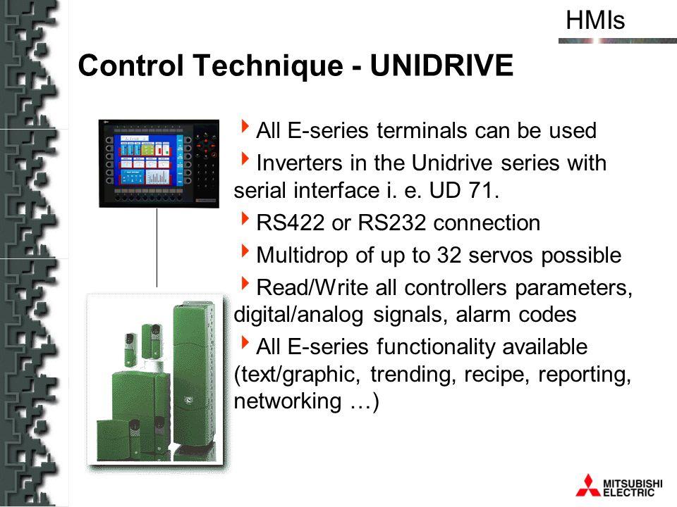 Control Technique - UNIDRIVE