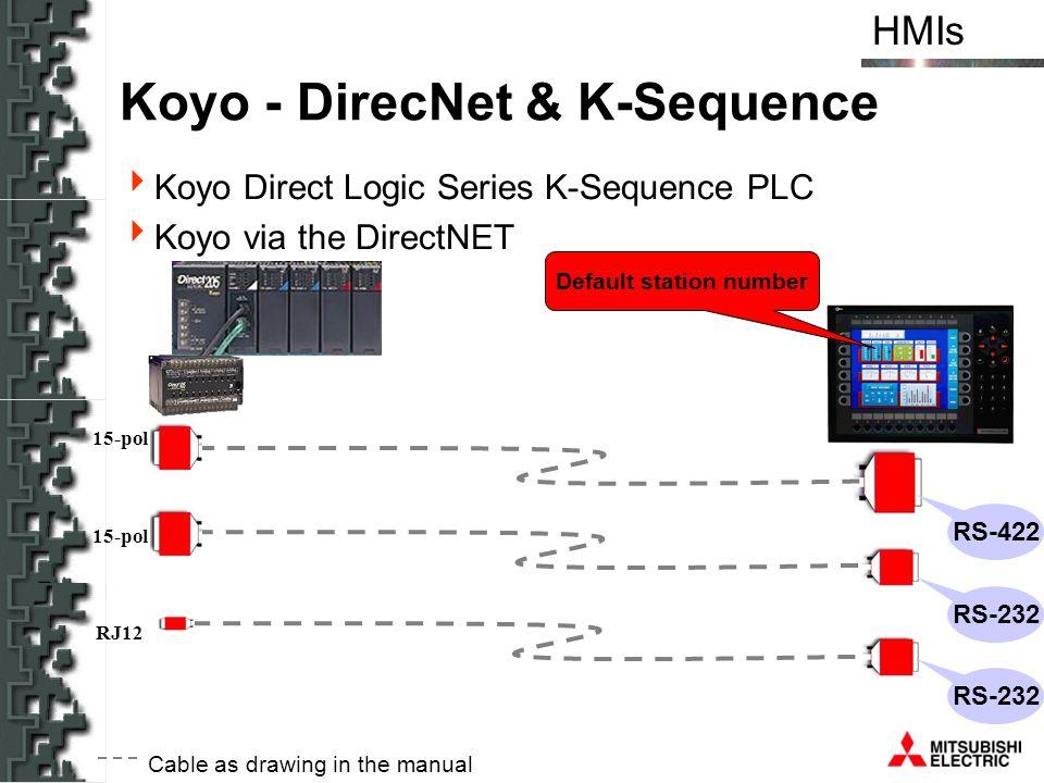 Koyo - DirecNet & K-Sequence