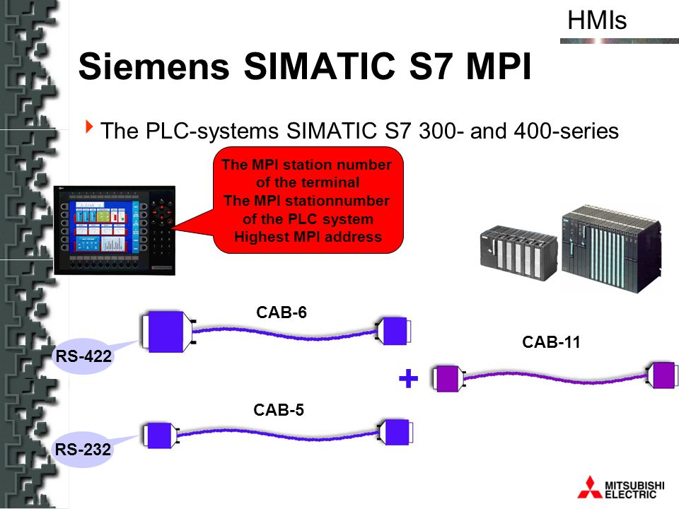 Siemens SIMATIC S7 MPI The PLC-systems SIMATIC S7 300- and 400-series. The MPI station number. of the terminal.