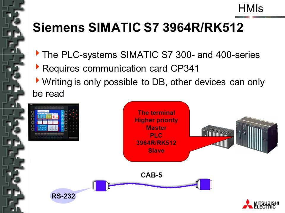 Siemens SIMATIC S7 3964R/RK512 The PLC-systems SIMATIC S7 300- and 400-series. Requires communication card CP341.