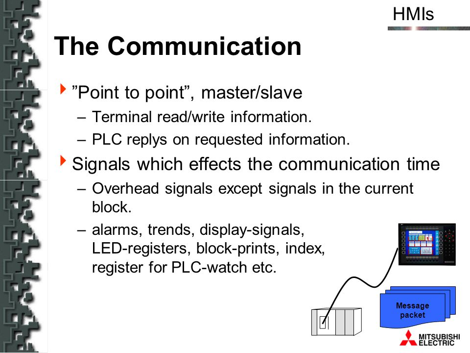 The Communication Point to point , master/slave