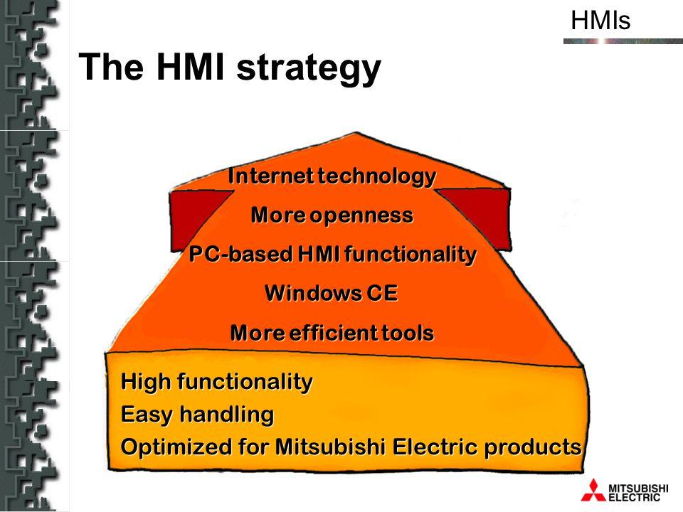PC-based HMI functionality