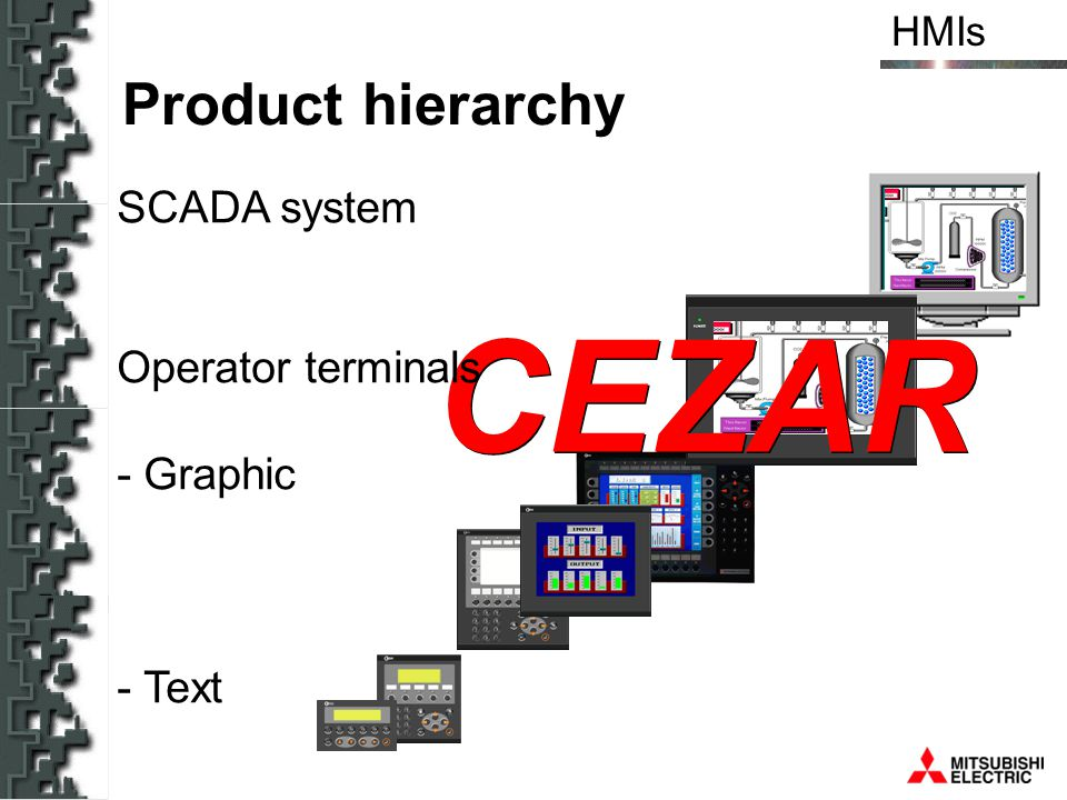CEZAR Product hierarchy SCADA system Operator terminals - Graphic