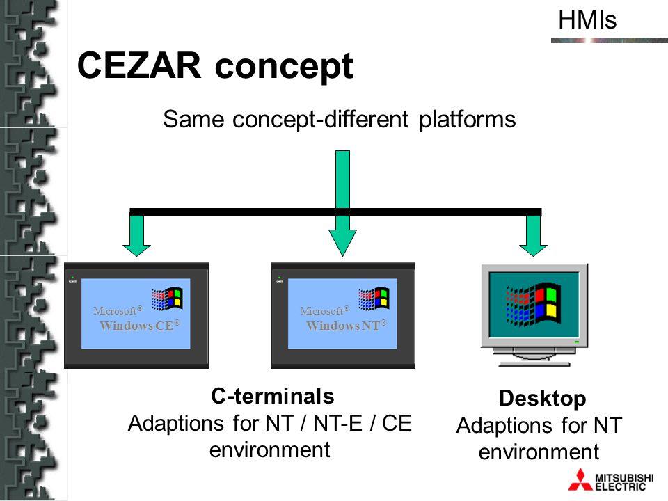 CEZAR concept Same concept-different platforms C-terminals Desktop