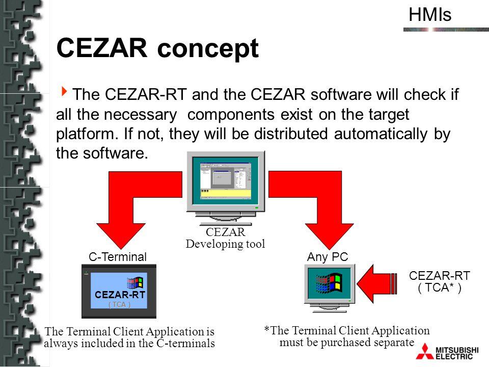 CEZAR concept