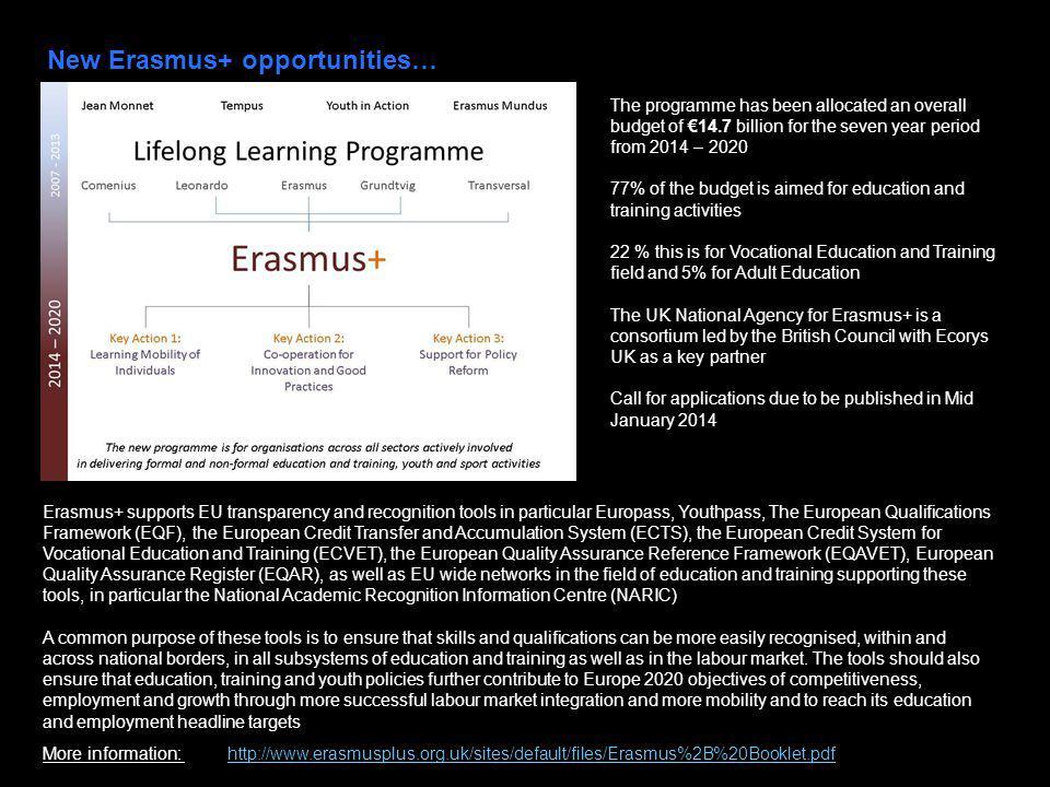 New Erasmus+ opportunities…