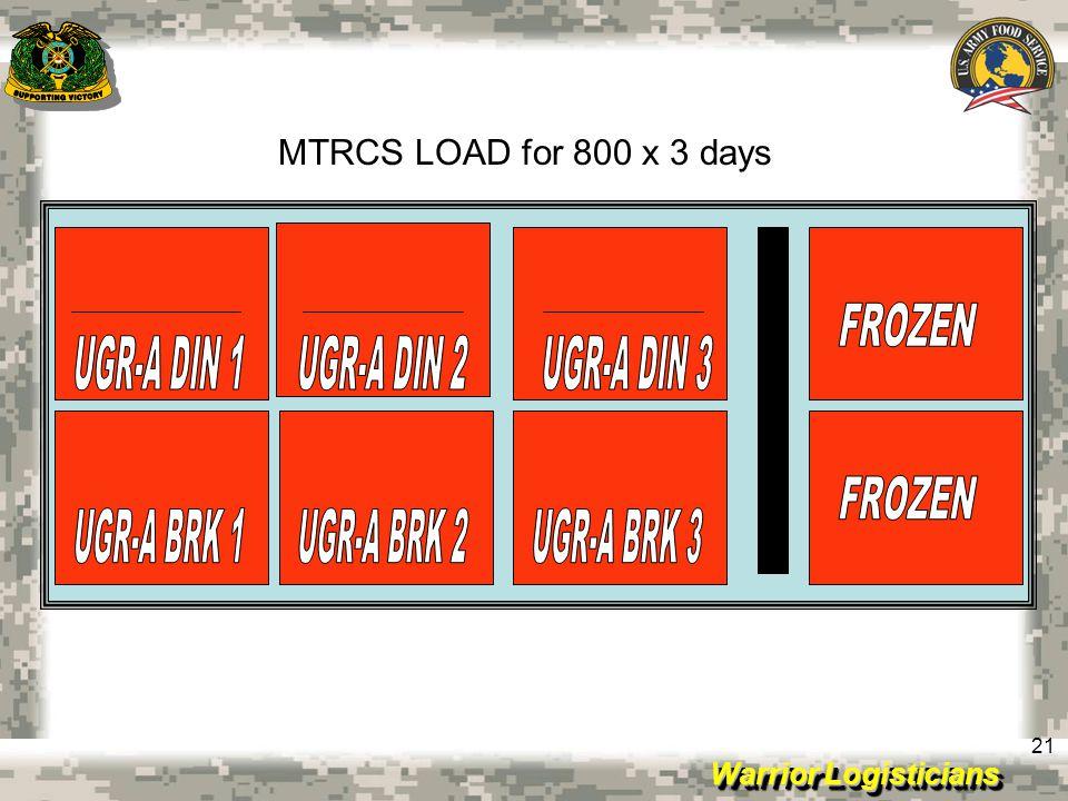 MTRCS LOAD for 800 x 3 days FROZEN UGR-A DIN 1 UGR-A DIN 2 UGR-A DIN 3