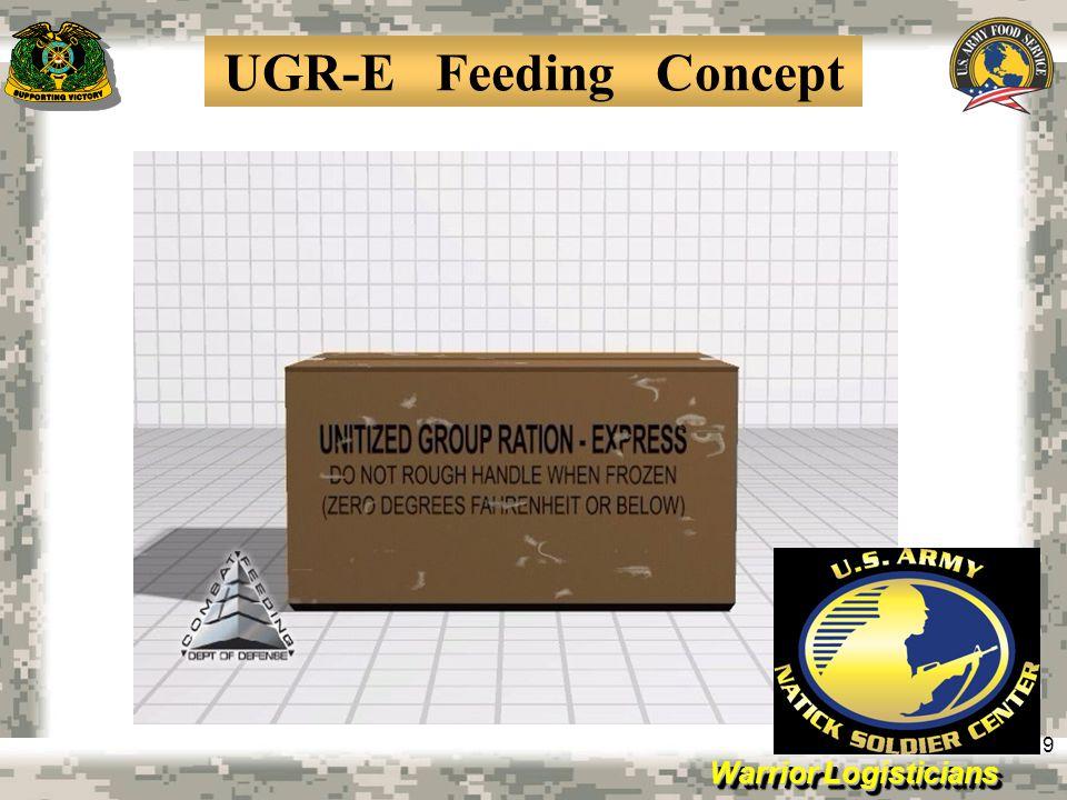 UGR-E Feeding Concept