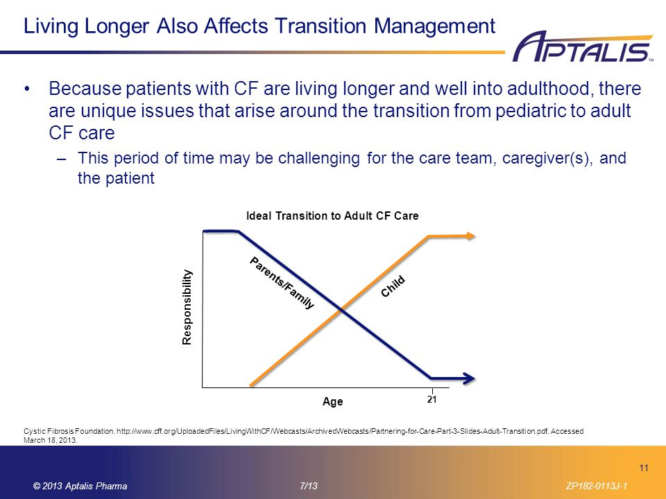 Living Longer Also Affects Transition Management