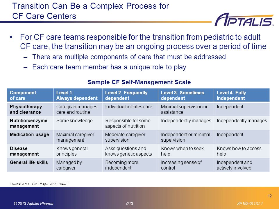 Transition Can Be a Complex Process for CF Care Centers
