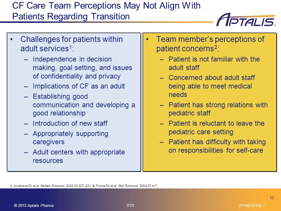 CF Care Team Perceptions May Not Align With Patients Regarding Transition