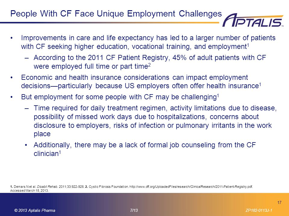People With CF Face Unique Employment Challenges