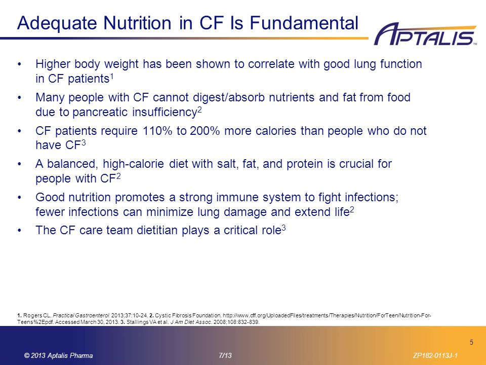 Adequate Nutrition in CF Is Fundamental