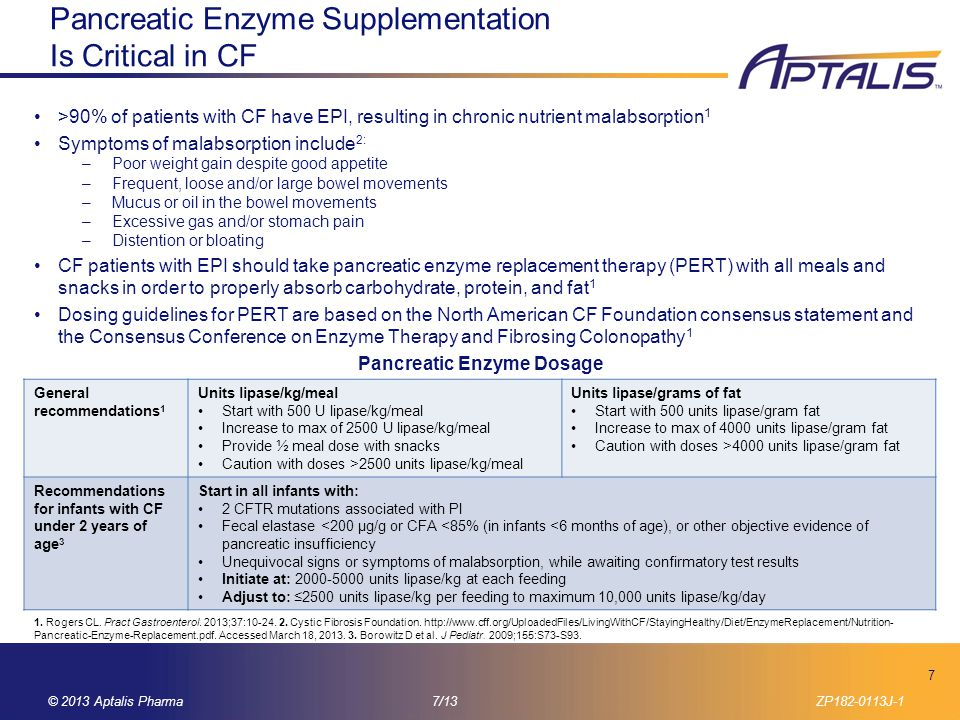 Pancreatic Enzyme Supplementation Is Critical in CF