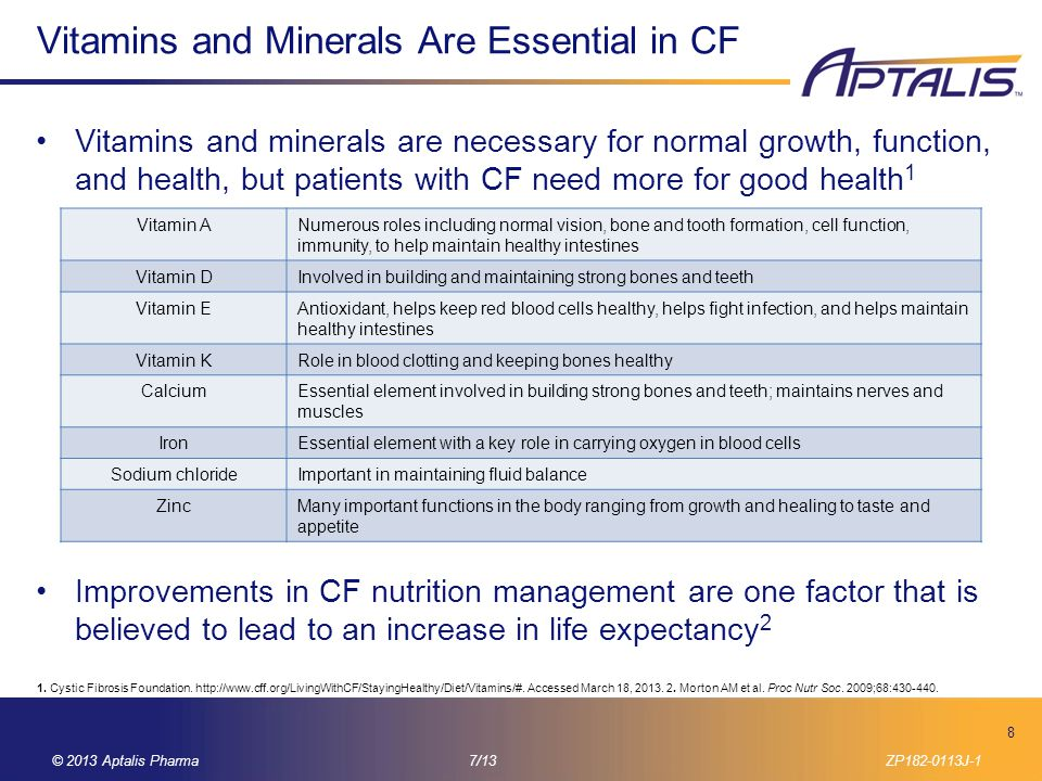 Vitamins and Minerals Are Essential in CF