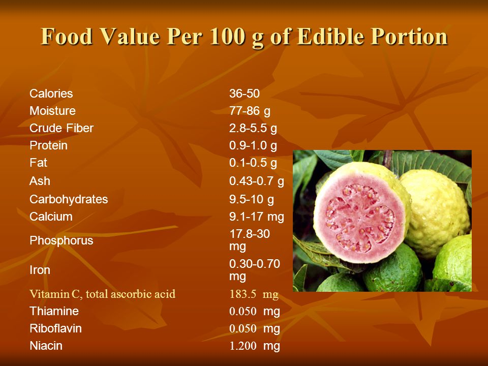 Food Value Per 100 g of Edible Portion